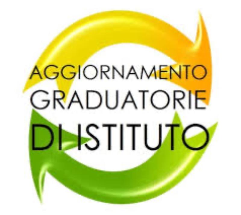 Circ. 164 - Graduatoria Interna di Istituto per...